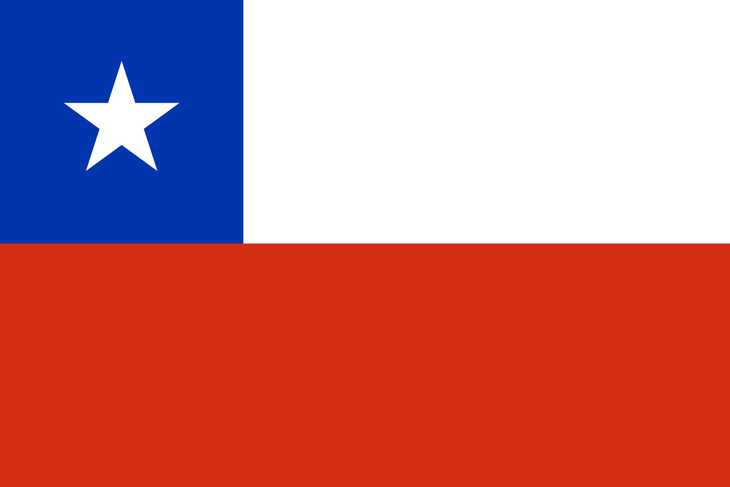 chile, Land, Emblem, Logo, Symbol - Wallpaper HD - Prof.-falken.com