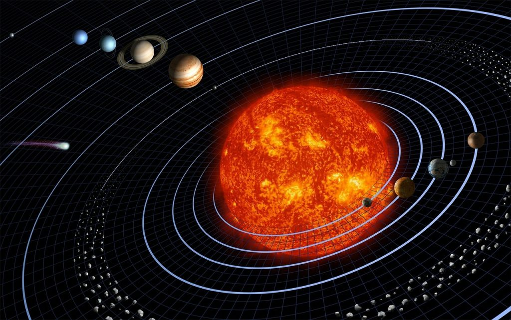 Solar-system, Planeten, Sonne, Umlaufbahnen, Asteroiden, 1805230843